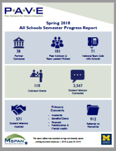PAVE Spring 2018 Semester School Progress Report